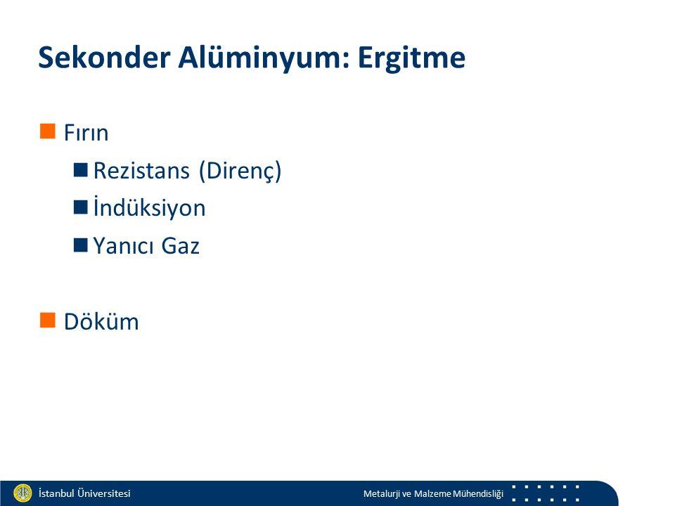 Materials and Chemistry İstanbul Üniversitesi Metalurji ve Malzeme Mühendisliği İstanbul Üniversitesi Metalurji ve Malzeme Mühendisliği Sekonder Alüminyum: Ergitme Fırın Rezistans (Direnç) İndüksiyon Yanıcı Gaz Döküm