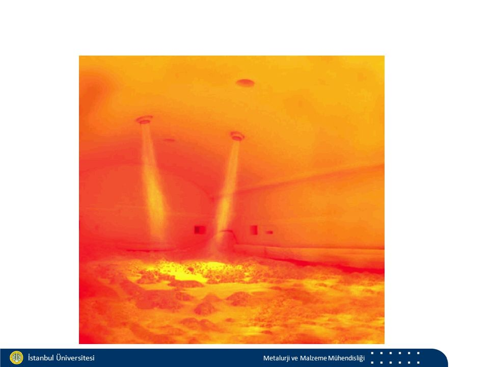Materials and Chemistry İstanbul Üniversitesi Metalurji ve Malzeme Mühendisliği İstanbul Üniversitesi Metalurji ve Malzeme Mühendisliği OKSİTLERŞekli Yoğunluğu (g/cm 3 ) Boyutu (  m) Ergime sıcaklığı ( o C) MgAl 2 O 4 Al 2 O 3 MgO SiO 2 CaO Partikül, film Partikül 3.60 3.97 3.58 2.66 3.37 0.1-100; 10-5000 0.3-30; 10-5000 0.1-5; 10-5000 0.5-30 <5 2825 2047 2115 1650 2630