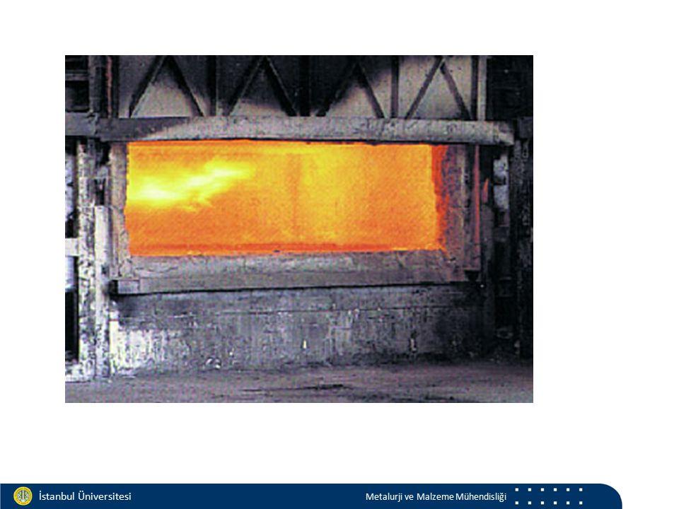 Materials and Chemistry İstanbul Üniversitesi Metalurji ve Malzeme Mühendisliği İstanbul Üniversitesi Metalurji ve Malzeme Mühendisliği BorürlerŞekli Yoğunluğu (g/cm 3 ) Boyutu (  m) Ergime sıcaklığı ( o C) TiB 2 AlB 2 Partikül 4.5 3.19 1-30 0.1-3 2790 2160