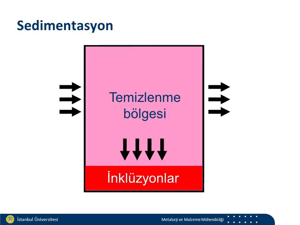 Materials and Chemistry İstanbul Üniversitesi Metalurji ve Malzeme Mühendisliği İstanbul Üniversitesi Metalurji ve Malzeme Mühendisliği Sedimentasyon Temizlenme bölgesi İnklüzyonlar