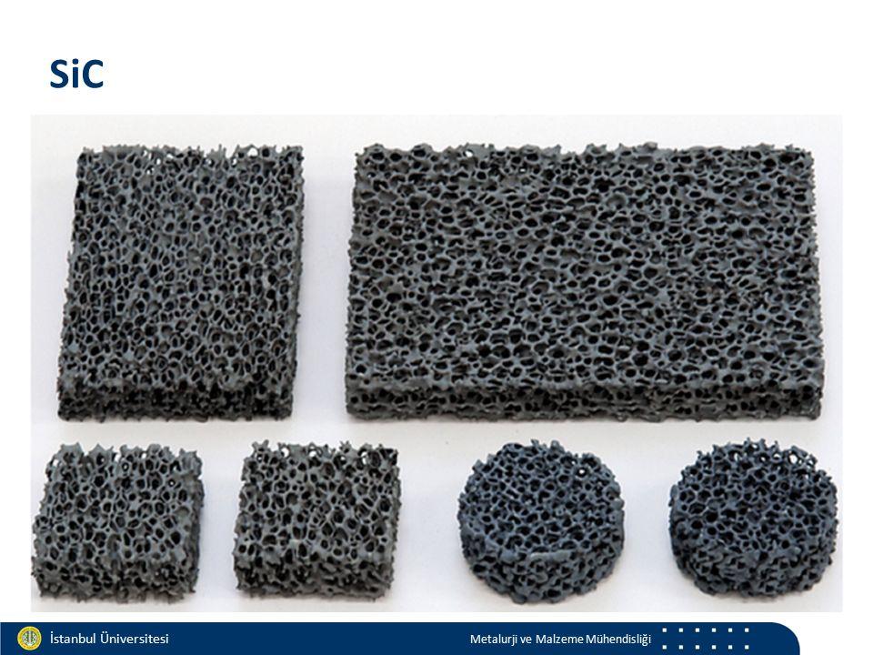 Materials and Chemistry İstanbul Üniversitesi Metalurji ve Malzeme Mühendisliği İstanbul Üniversitesi Metalurji ve Malzeme Mühendisliği SiC