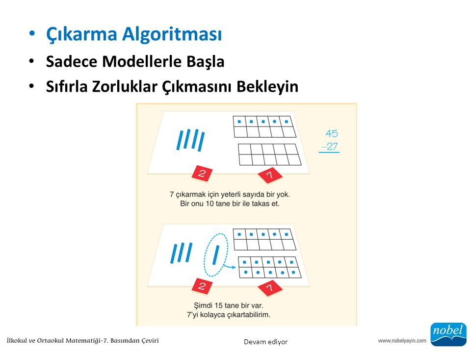 Çıkarma Algoritması Sadece Modellerle Başla Sıfırla Zorluklar Çıkmasını Bekleyin Devam ediyor