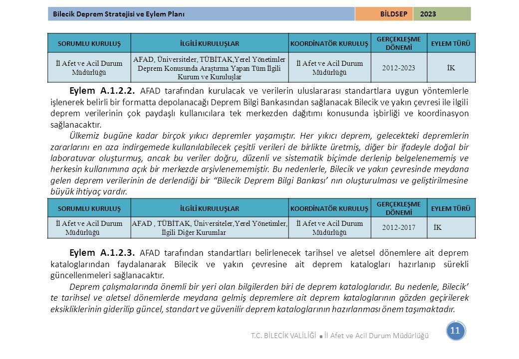 Bilecik Deprem Stratejisi ve Eylem PlanıBİLDSEP 2023 11 T.C. BİLECİK VALİLİĞİ. İl Afet ve Acil Durum Müdürlüğü SORUMLU KURULUŞİLGİLİ KURULUŞLARKOORDİN