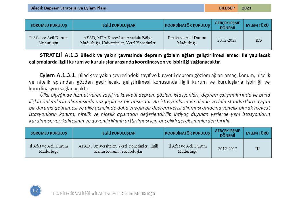 Bilecik Deprem Stratejisi ve Eylem PlanıBİLDSEP 2023 12 T.C. BİLECİK VALİLİĞİ. İl Afet ve Acil Durum Müdürlüğü SORUMLU KURULUŞİLGİLİ KURULUŞLARKOORDİN