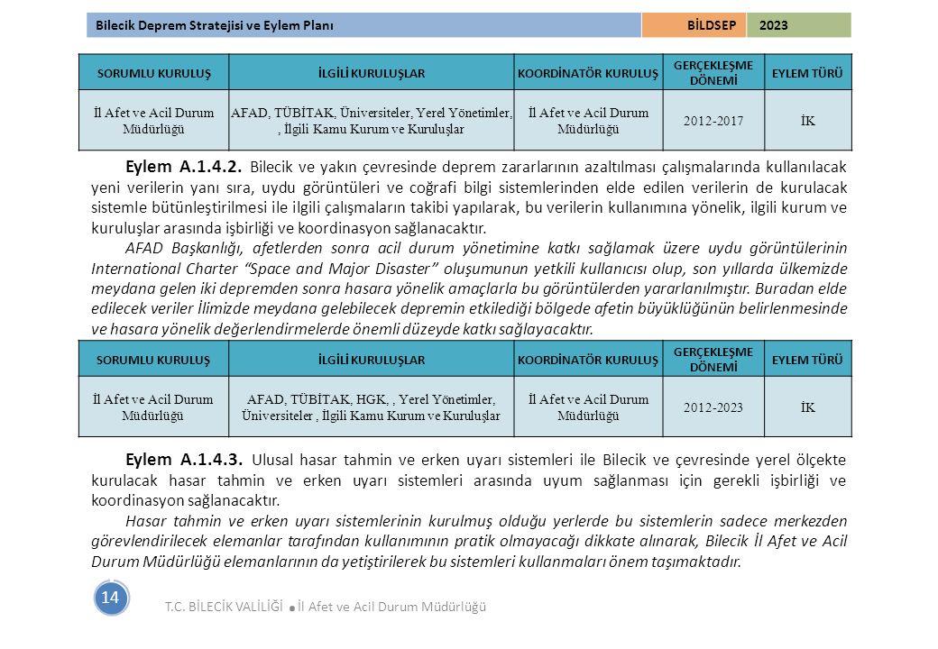 Bilecik Deprem Stratejisi ve Eylem PlanıBİLDSEP 2023 14 T.C. BİLECİK VALİLİĞİ. İl Afet ve Acil Durum Müdürlüğü SORUMLU KURULUŞİLGİLİ KURULUŞLARKOORDİN