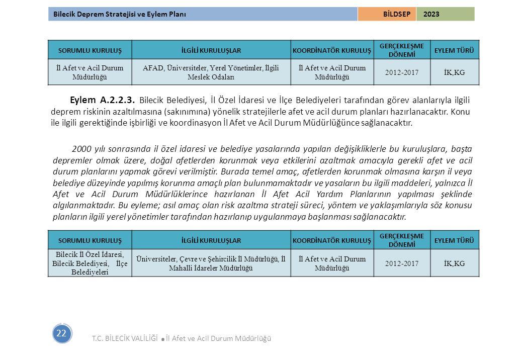Bilecik Deprem Stratejisi ve Eylem PlanıBİLDSEP 2023 22 T.C. BİLECİK VALİLİĞİ. İl Afet ve Acil Durum Müdürlüğü SORUMLU KURULUŞİLGİLİ KURULUŞLARKOORDİN