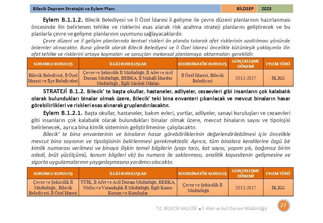 Bilecik Deprem Stratejisi ve Eylem PlanıBİLDSEP 2023 T.C. BİLECİK VALİLİĞİ. İl Afet ve Acil Durum Müdürlüğü Eylem B.1.1.2. Bilecik Belediyesi ve İl Öz