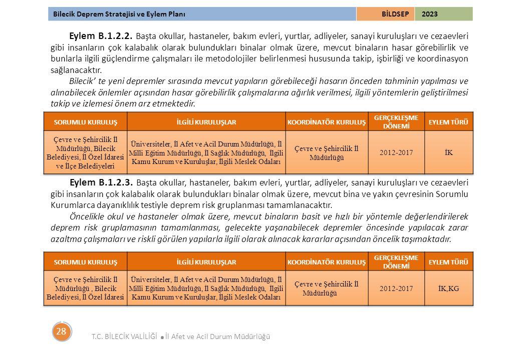 Bilecik Deprem Stratejisi ve Eylem PlanıBİLDSEP 2023 T.C. BİLECİK VALİLİĞİ. İl Afet ve Acil Durum Müdürlüğü 28 Eylem B.1.2.2. Başta okullar, hastanele