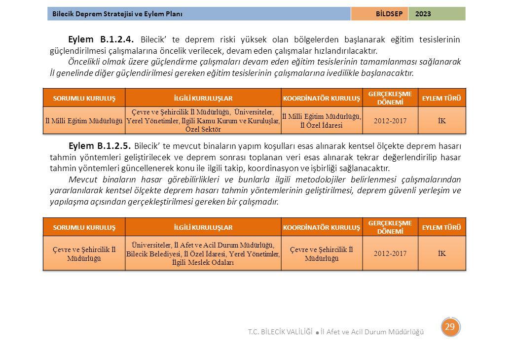 Bilecik Deprem Stratejisi ve Eylem PlanıBİLDSEP 2023 29 T.C. BİLECİK VALİLİĞİ. İl Afet ve Acil Durum Müdürlüğü Eylem B.1.2.4. Bilecik' te deprem riski