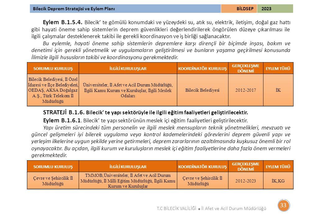 Bilecik Deprem Stratejisi ve Eylem PlanıBİLDSEP 2023 Eylem B.1.5.4. Bilecik' te gömülü konumdaki ve yüzeydeki su, atık su, elektrik, iletişim, doğal g