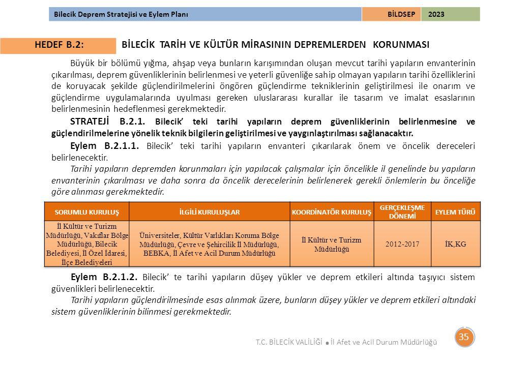 Bilecik Deprem Stratejisi ve Eylem PlanıBİLDSEP 2023 T.C. BİLECİK VALİLİĞİ. İl Afet ve Acil Durum Müdürlüğü 35 HEDEF B.2:BİLECİK TARİH VE KÜLTÜR MİRAS