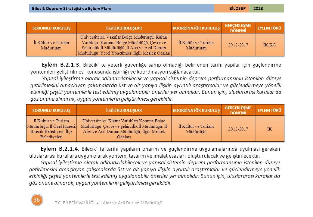 Bilecik Deprem Stratejisi ve Eylem PlanıBİLDSEP 2023 T.C. BİLECİK VALİLİĞİ. İl Afet ve Acil Durum Müdürlüğü 36 Eylem B.2.1.3. Bilecik' te yeterli güve