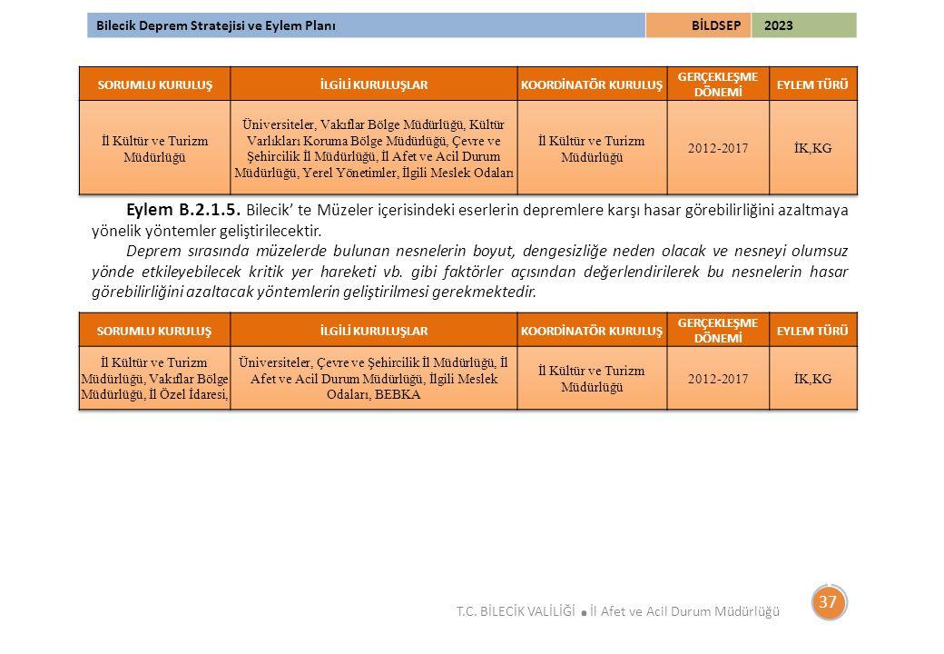 Bilecik Deprem Stratejisi ve Eylem PlanıBİLDSEP 2023 T.C. BİLECİK VALİLİĞİ. İl Afet ve Acil Durum Müdürlüğü 37 Eylem B.2.1.5. Bilecik' te Müzeler içer