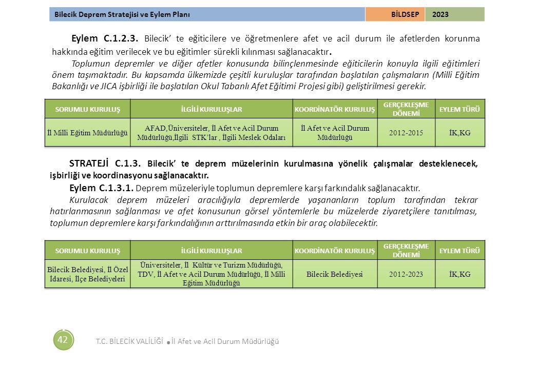 Bilecik Deprem Stratejisi ve Eylem PlanıBİLDSEP 2023 Eylem C.1.2.3. Bilecik' te eğiticilere ve öğretmenlere afet ve acil durum ile afetlerden korunma