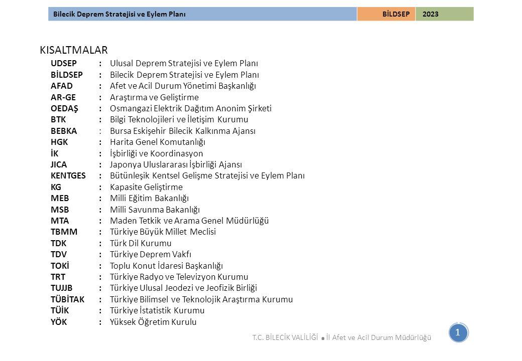 Bilecik Deprem Stratejisi ve Eylem PlanıBİLDSEP 2023 UDSEP: Ulusal Deprem Stratejisi ve Eylem Planı BİLDSEP: Bilecik Deprem Stratejisi ve Eylem Planı