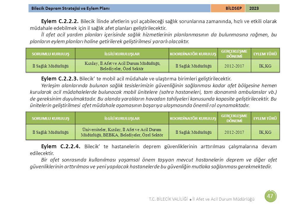 Bilecik Deprem Stratejisi ve Eylem PlanıBİLDSEP 2023 T.C. BİLECİK VALİLİĞİ. İl Afet ve Acil Durum Müdürlüğü 47 Eylem C.2.2.2. Bilecik İlinde afetlerin