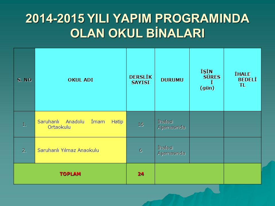 2014-2015 YILI YAPIM PROGRAMINDA OLAN OKUL BİNALARI S.