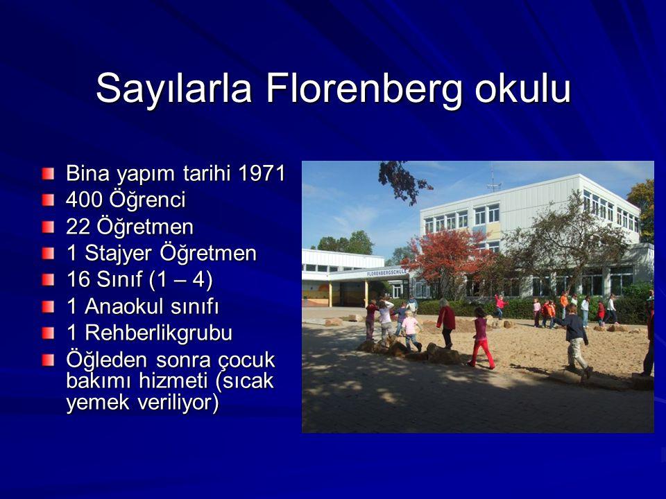 Sayılarla Florenberg okulu Bina yapım tarihi 1971 400 Öğrenci 22 Öğretmen 1 Stajyer Öğretmen 16 Sınıf (1 – 4) 1 Anaokul sınıfı 1 Rehberlikgrubu Öğlede