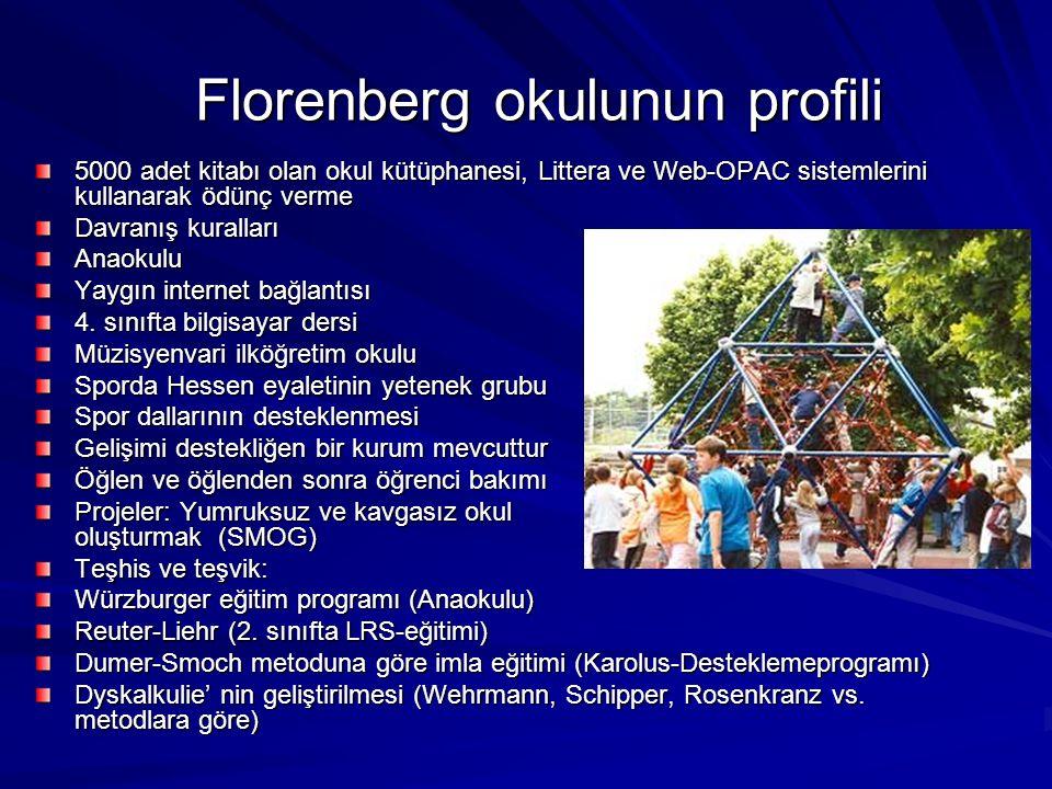 Florenberg okulunun profili 5000 adet kitabı olan okul kütüphanesi, Littera ve Web-OPAC sistemlerini kullanarak ödünç verme Davranış kuralları Anaokul