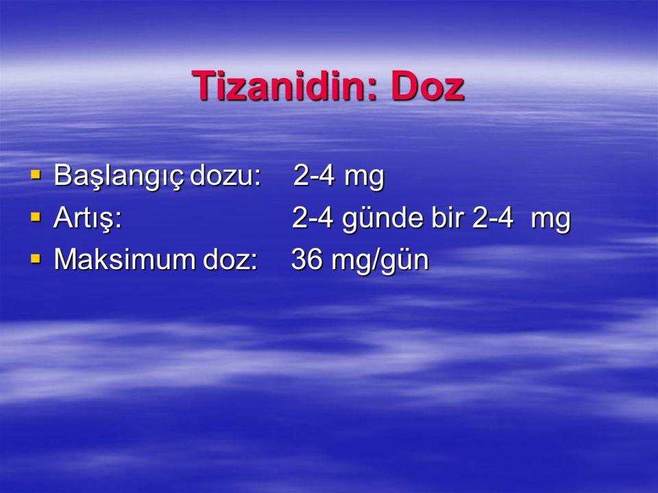 Tizanidin: Doz Başlangıç dozu: 2-4 mg Başlangıç dozu: 2-4 mg Artış: 2-4 günde bir 2-4 mg Artış: 2-4 günde bir 2-4 mg Maksimum doz: 36 mg/gün Maksimum