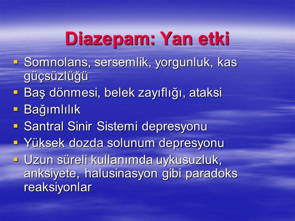 Diazepam: Yan etki Somnolans, sersemlik, yorgunluk, kas güçsüzlüğü Somnolans, sersemlik, yorgunluk, kas güçsüzlüğü Baş dönmesi, belek zayıflığı, ataks
