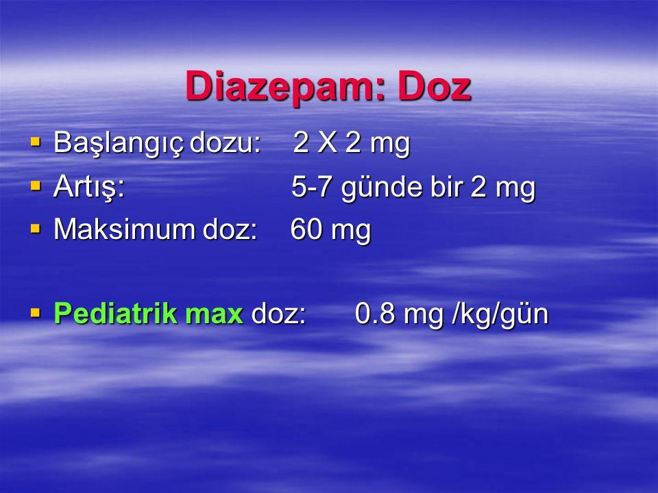 Diazepam: Doz Başlangıç dozu: 2 X 2 mg Başlangıç dozu: 2 X 2 mg Artış: 5-7 günde bir 2 mg Artış: 5-7 günde bir 2 mg Maksimum doz: 60 mg Maksimum doz: