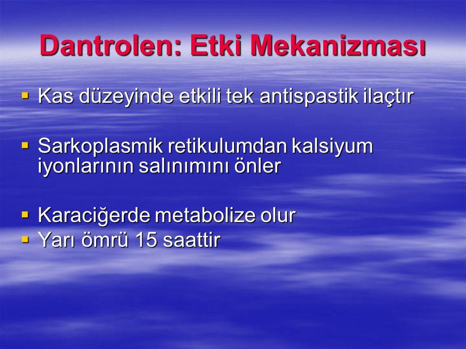 Dantrolen: Etki Mekanizması Kas düzeyinde etkili tek antispastik ilaçtır Kas düzeyinde etkili tek antispastik ilaçtır Sarkoplasmik retikulumdan kalsiy