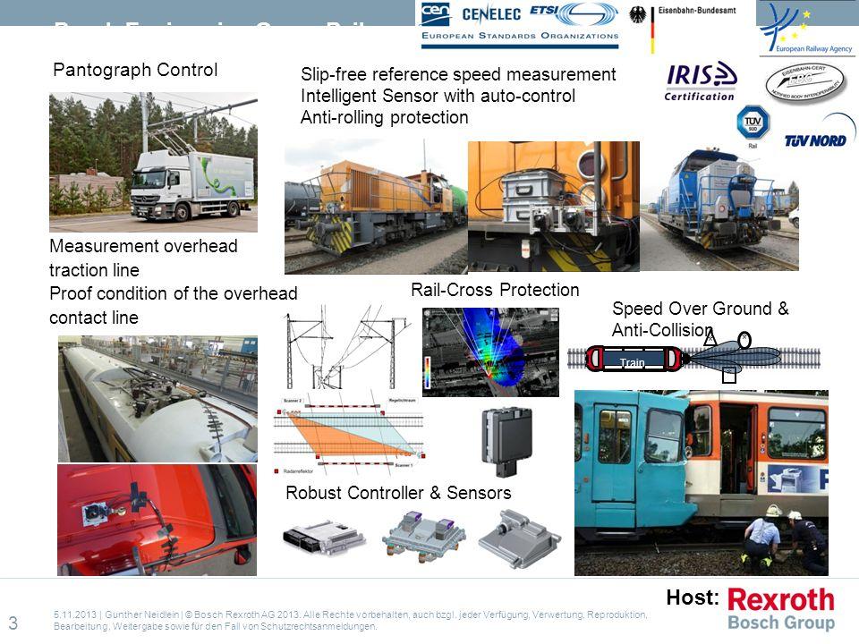 Series Solutions 21.10.2013   DC-IA/SET41   © Bosch Rexroth AG 2013. Alle Rechte vorbehalten, auch bzgl. jeder Verfügung, Verwertung, Reproduktion, Be