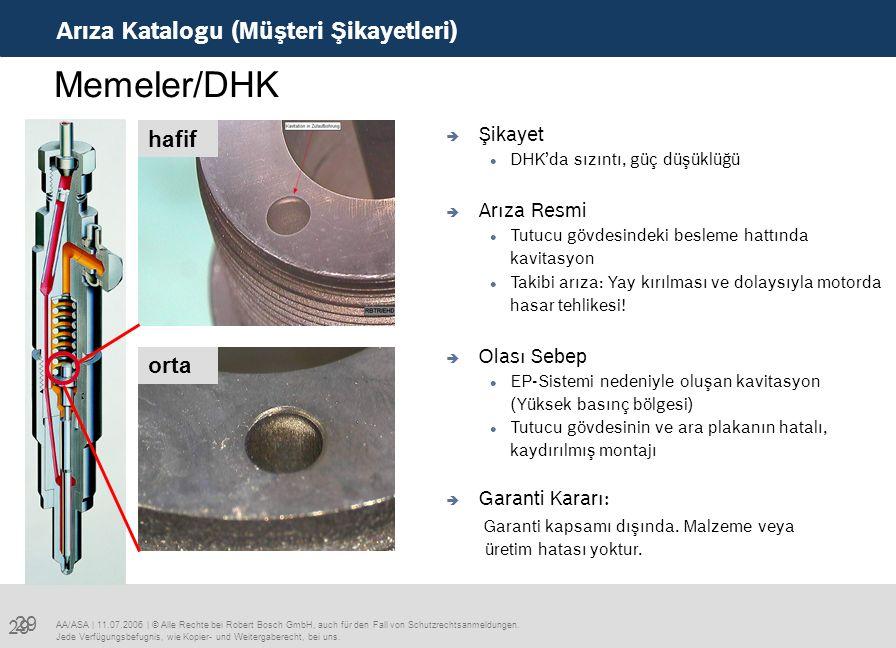 29 Arıza Katalogu (Müşteri Şikayetleri) AA/ASA   11.07.2006   © Alle Rechte bei Robert Bosch GmbH, auch für den Fall von Schutzrechtsanmeldungen.
