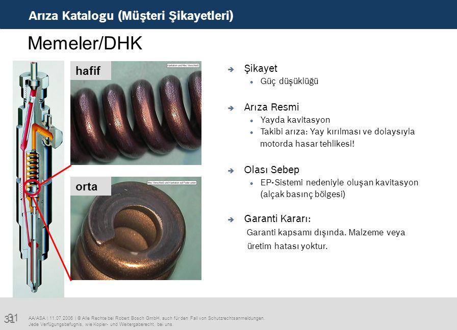31 Arıza Katalogu (Müşteri Şikayetleri) AA/ASA   11.07.2006   © Alle Rechte bei Robert Bosch GmbH, auch für den Fall von Schutzrechtsanmeldungen.