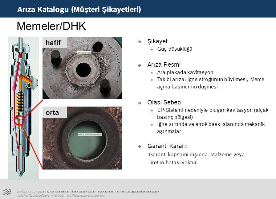 33 Arıza Katalogu (Müşteri Şikayetleri) AA/ASA   11.07.2006   © Alle Rechte bei Robert Bosch GmbH, auch für den Fall von Schutzrechtsanmeldungen.