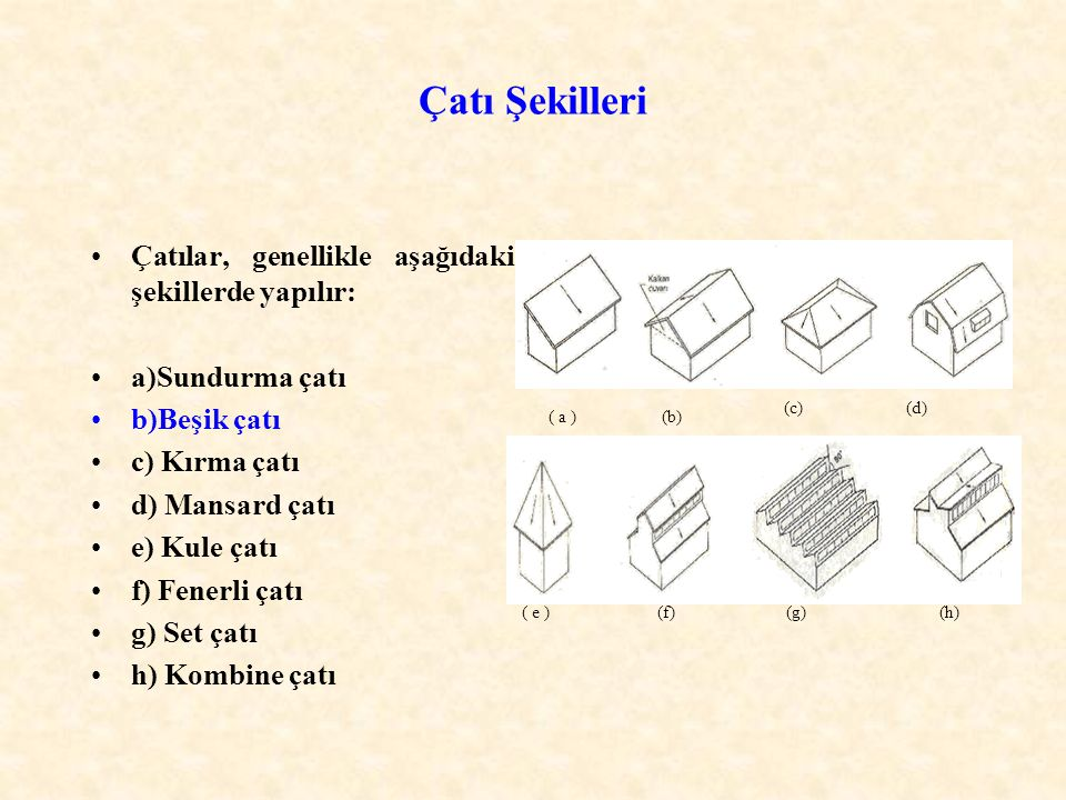 Çatı Şekilleri Çatılar, genellikle aşağıdaki şekillerde yapılır: a)Sundurma çatı b)Beşik çatı c) Kırma çatı d) Mansard çatı e) Kule çatı f) Fenerli ça
