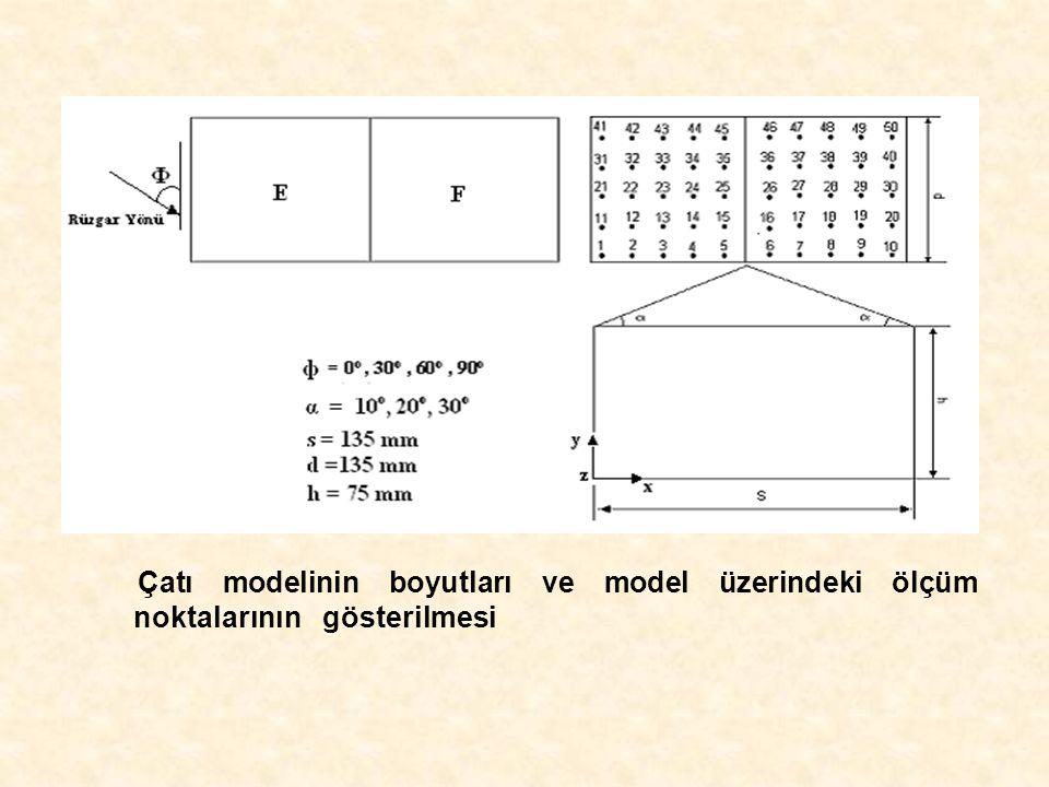 Çatı modelinin boyutları ve model üzerindeki ölçüm noktalarının gösterilmesi