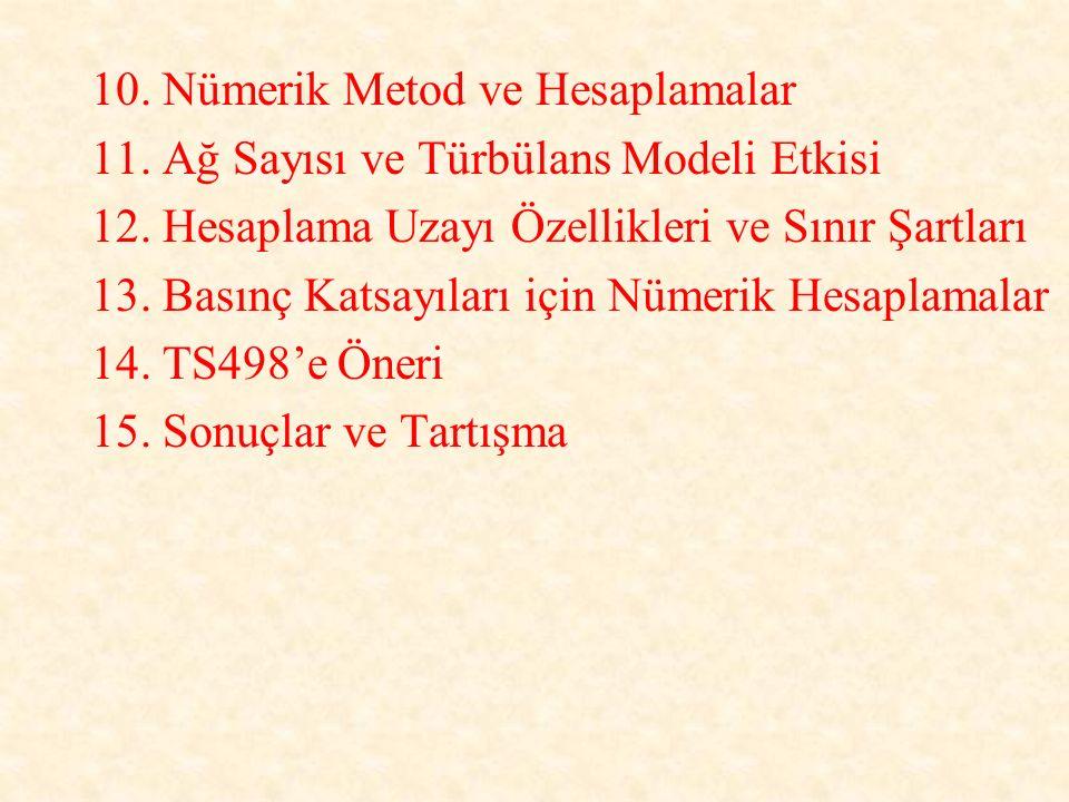 10. Nümerik Metod ve Hesaplamalar 11. Ağ Sayısı ve Türbülans Modeli Etkisi 12. Hesaplama Uzayı Özellikleri ve Sınır Şartları 13. Basınç Katsayıları iç