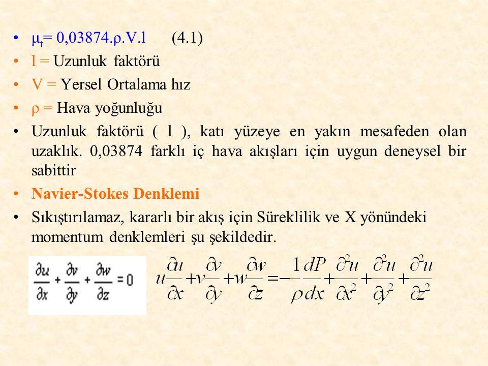 μ t = 0,03874.ρ.V.l (4.1) l = Uzunluk faktörü V = Yersel Ortalama hız ρ = Hava yoğunluğu Uzunluk faktörü ( l ), katı yüzeye en yakın mesafeden olan uz