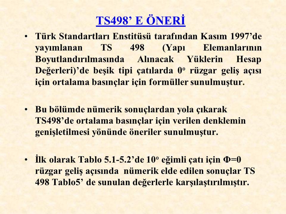 TS498 E ÖNERİ Türk Standartları Enstitüsü tarafından Kasım 1997de yayımlanan TS 498 (Yapı Elemanlarının Boyutlandırılmasında Alınacak Yüklerin Hesap D