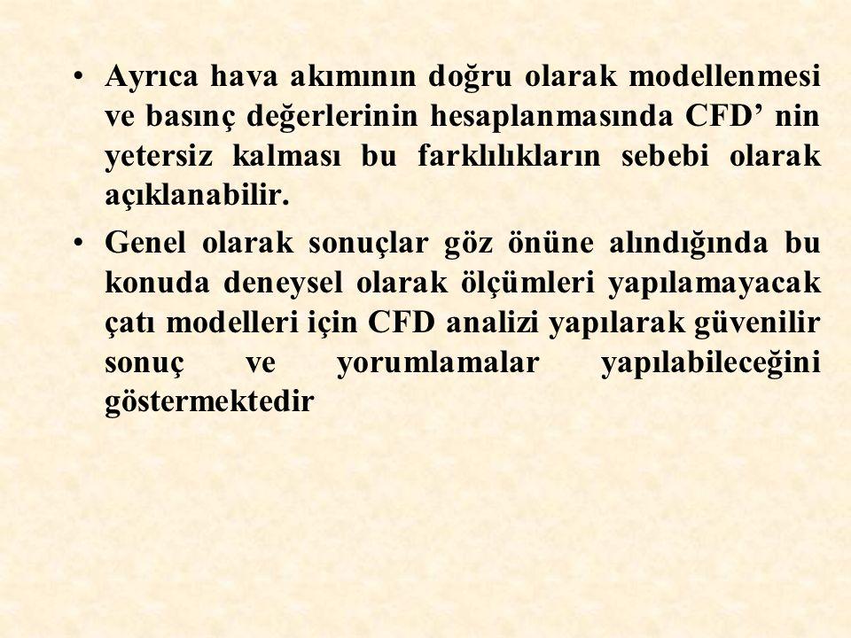 Ayrıca hava akımının doğru olarak modellenmesi ve basınç değerlerinin hesaplanmasında CFD nin yetersiz kalması bu farklılıkların sebebi olarak açıklan
