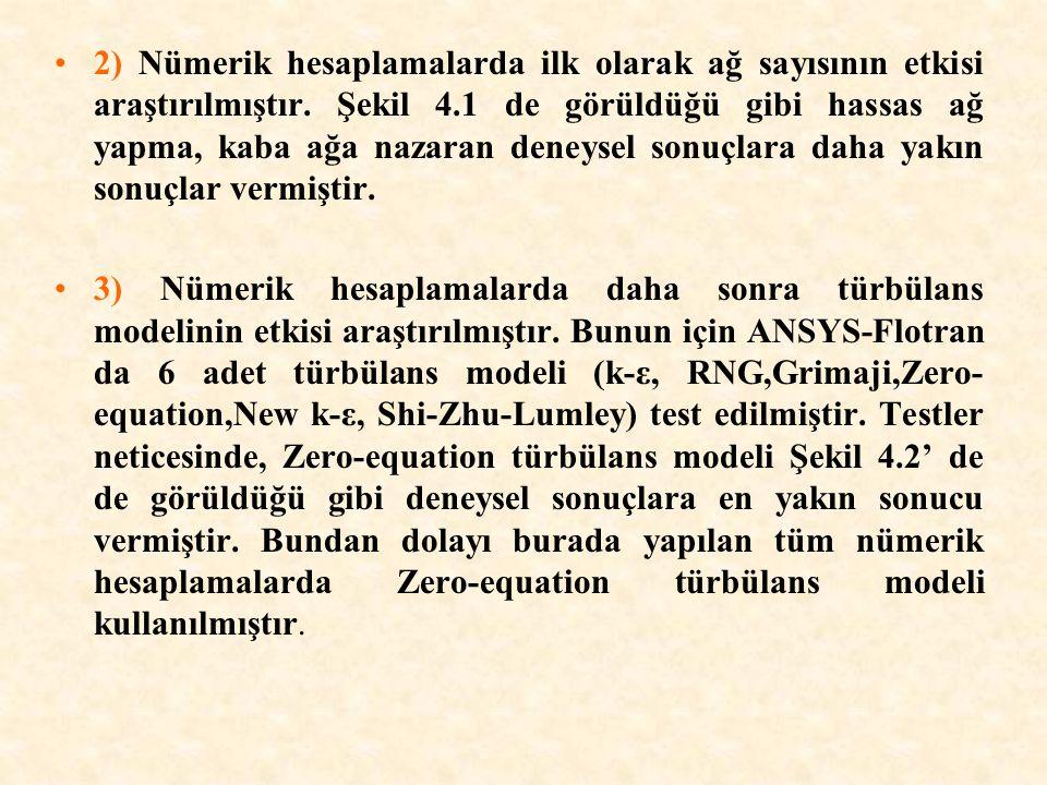 2) Nümerik hesaplamalarda ilk olarak ağ sayısının etkisi araştırılmıştır. Şekil 4.1 de görüldüğü gibi hassas ağ yapma, kaba ağa nazaran deneysel sonuç