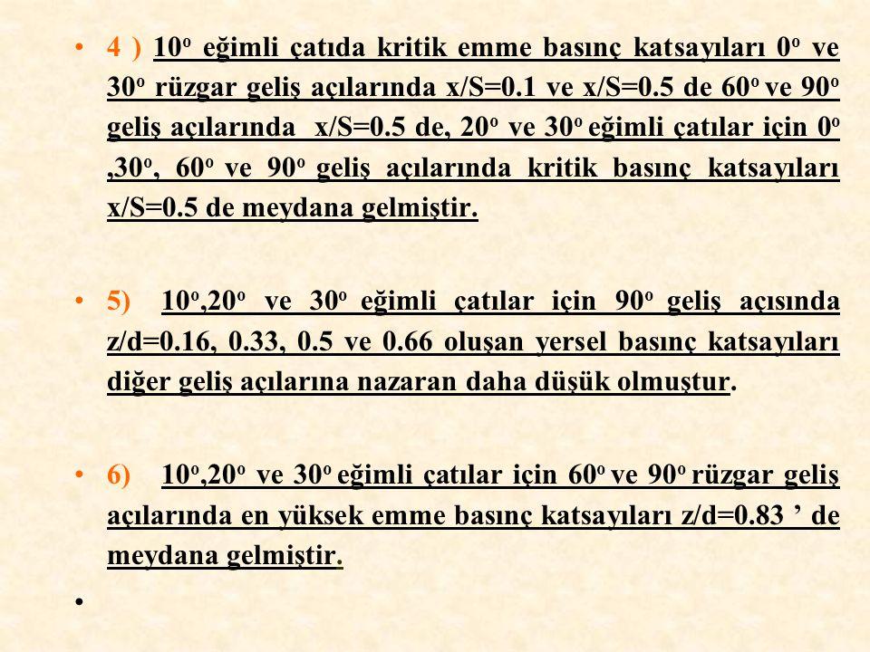 4 ) 10 o eğimli çatıda kritik emme basınç katsayıları 0 o ve 30 o rüzgar geliş açılarında x/S=0.1 ve x/S=0.5 de 60 o ve 90 o geliş açılarında x/S=0.5