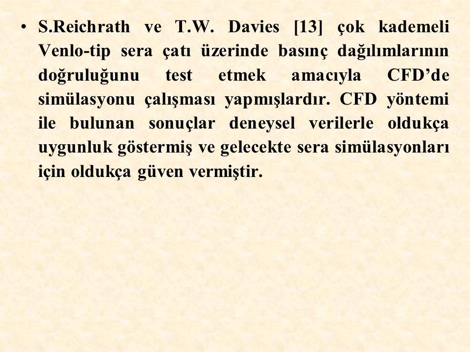 S.Reichrath ve T.W. Davies [13] çok kademeli Venlo-tip sera çatı üzerinde basınç dağılımlarının doğruluğunu test etmek amacıyla CFDde simülasyonu çalı