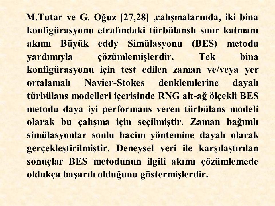 M.Tutar ve G. Oğuz [27,28],çalışmalarında, iki bina konfigürasyonu etrafındaki türbülanslı sınır katmanı akımı Büyük eddy Simülasyonu (BES) metodu yar