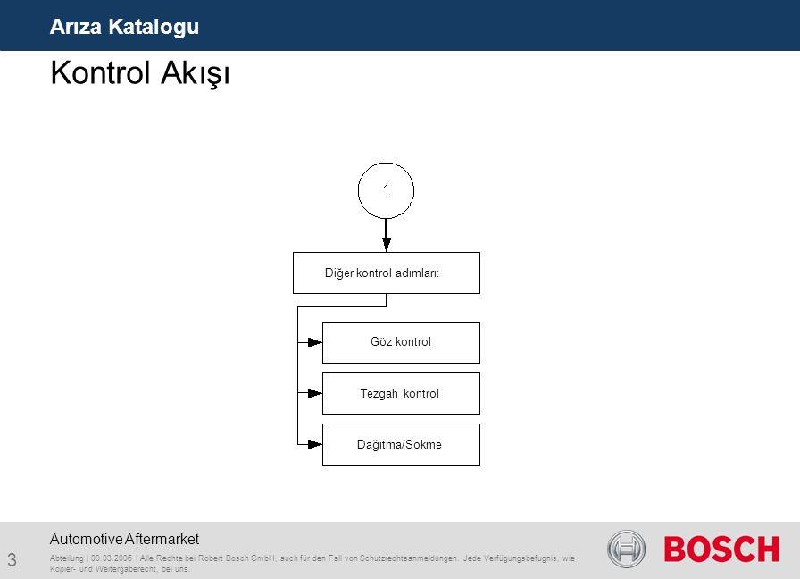 3 Arıza Katalogu Abteilung | 09.03.2006 | Alle Rechte bei Robert Bosch GmbH, auch für den Fall von Schutzrechtsanmeldungen. Jede Verfügungsbefugnis, w
