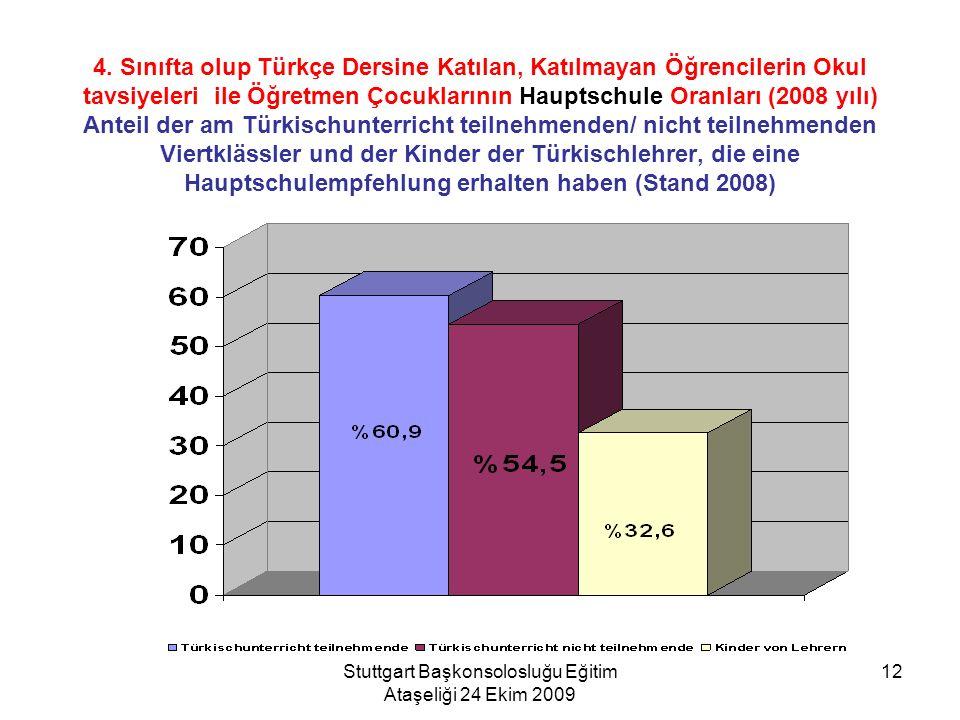 Stuttgart Başkonsolosluğu Eğitim Ataşeliği 24 Ekim 2009 12 4. Sınıfta olup Türkçe Dersine Katılan, Katılmayan Öğrencilerin Okul tavsiyeleri ile Öğretm