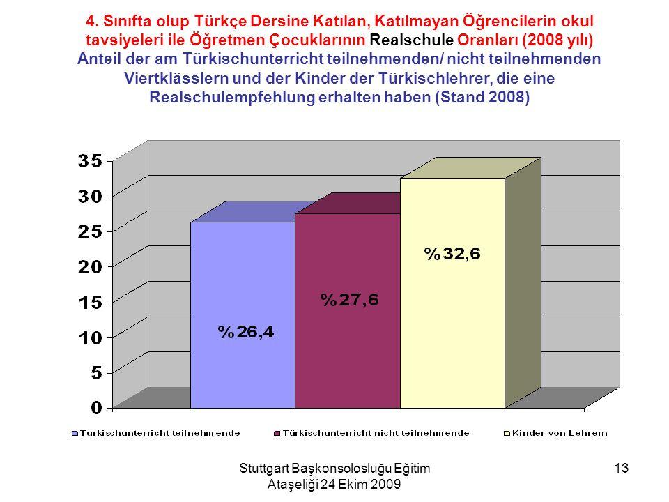 Stuttgart Başkonsolosluğu Eğitim Ataşeliği 24 Ekim 2009 13 4. Sınıfta olup Türkçe Dersine Katılan, Katılmayan Öğrencilerin okul tavsiyeleri ile Öğretm