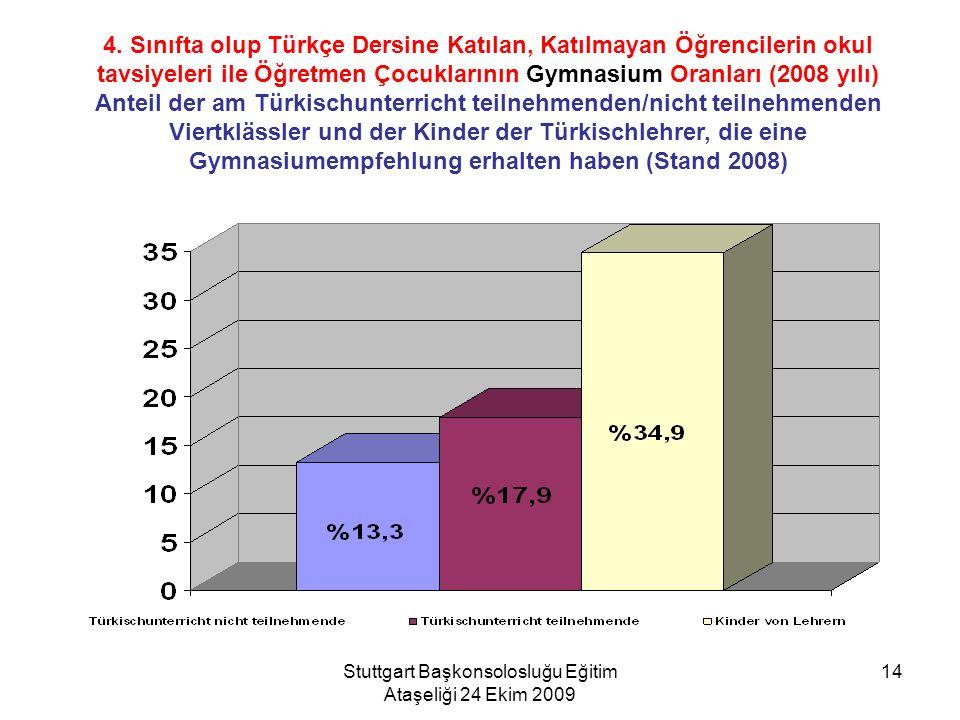 Stuttgart Başkonsolosluğu Eğitim Ataşeliği 24 Ekim 2009 14 4. Sınıfta olup Türkçe Dersine Katılan, Katılmayan Öğrencilerin okul tavsiyeleri ile Öğretm