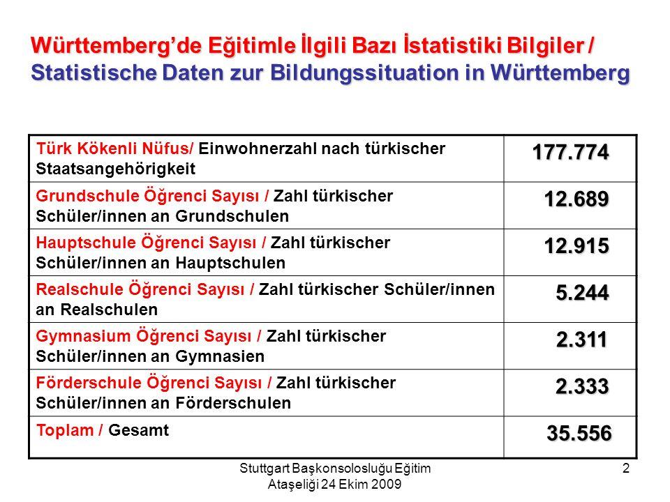 Stuttgart Başkonsolosluğu Eğitim Ataşeliği 24 Ekim 2009 2 Türk Kökenli Nüfus/ Einwohnerzahl nach türkischer Staatsangehörigkeit177.774 Grundschule Öğr