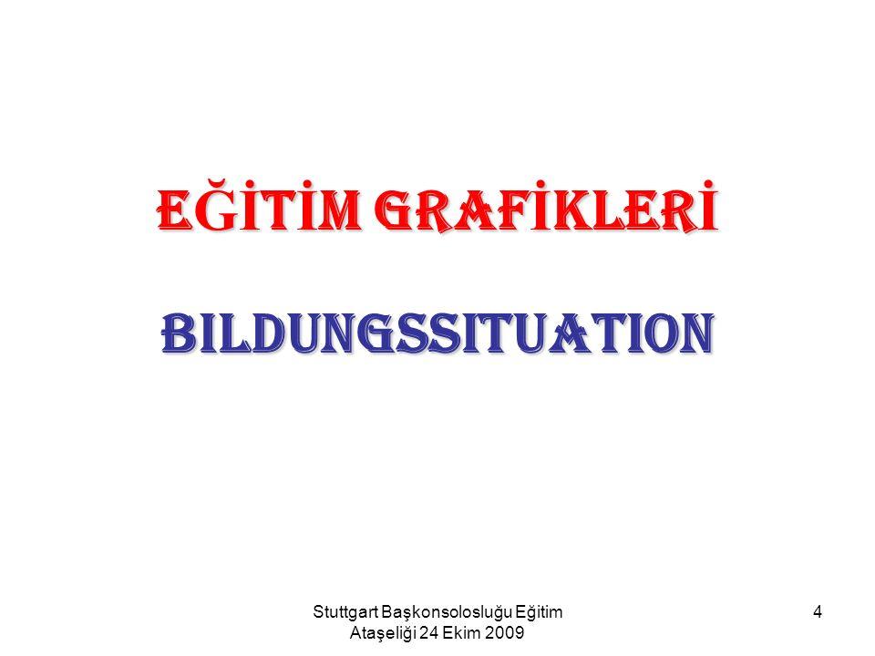 Stuttgart Başkonsolosluğu Eğitim Ataşeliği 24 Ekim 2009 15 Tavsiyeler / Empfehlungen Almancayı iyi öğrenin, çocuklarınızın çok iyi öğrenmesini sağlayın.