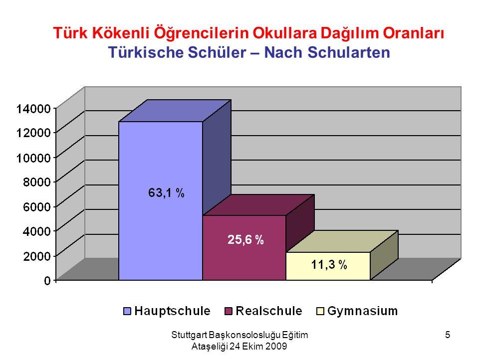 Stuttgart Başkonsolosluğu Eğitim Ataşeliği 24 Ekim 2009 5 Türk Kökenli Öğrencilerin Okullara Dağılım Oranları Türkische Schüler – Nach Schularten