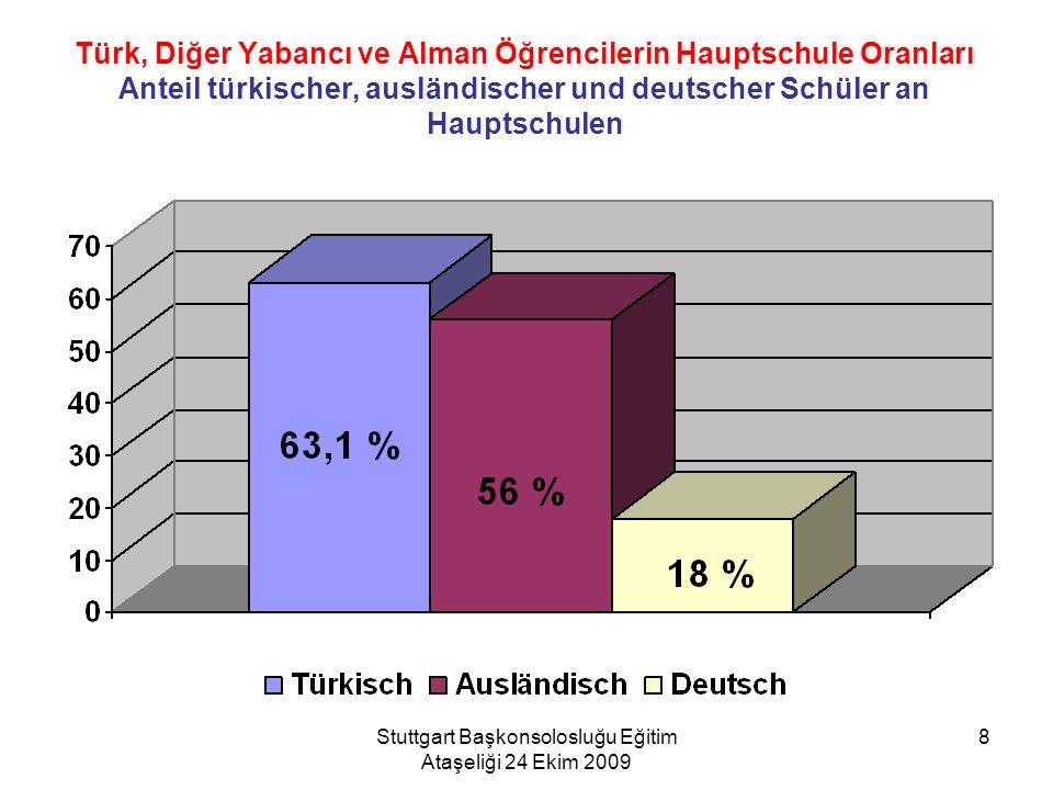 Stuttgart Başkonsolosluğu Eğitim Ataşeliği 24 Ekim 2009 8 Türk, Diğer Yabancı ve Alman Öğrencilerin Hauptschule Oranları Anteil türkischer, ausländisc