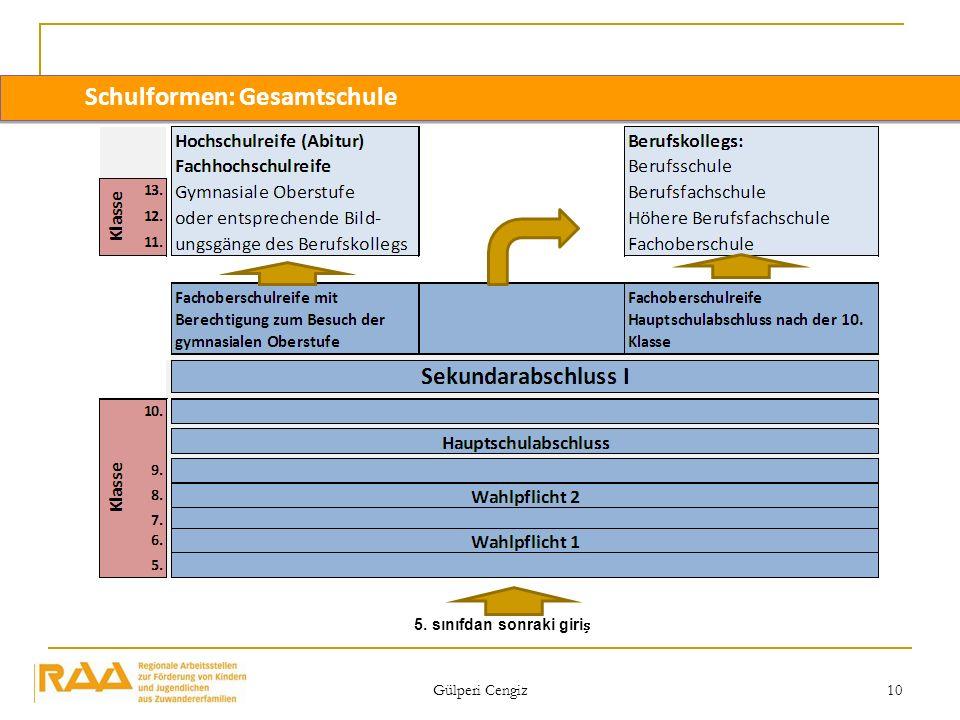 Gülperi Cengiz 10 Schaubild 1 Schulformen: Gesamtschule 5. sınıfdan sonraki giri
